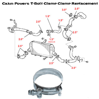 EVO 8 T-Bolt Clamps